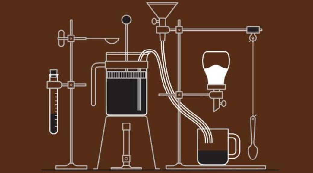 active category cup-of-coffee Sci